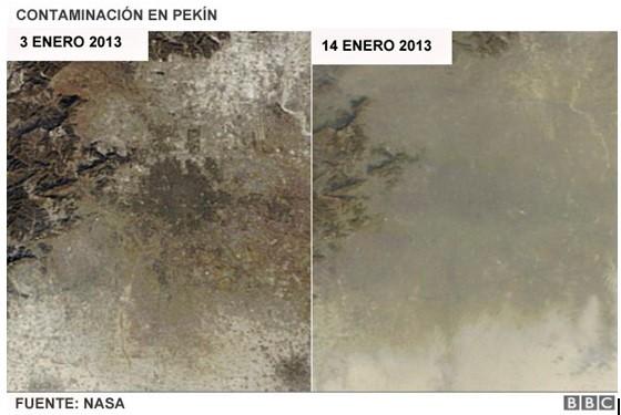 La imagen tiene un atributo ALT vacío; su nombre de archivo es contaminacic3b3n-china.jpg
