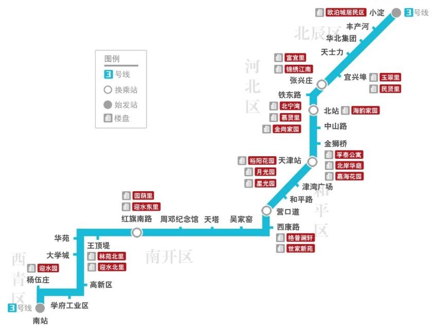 Line 3.jpg