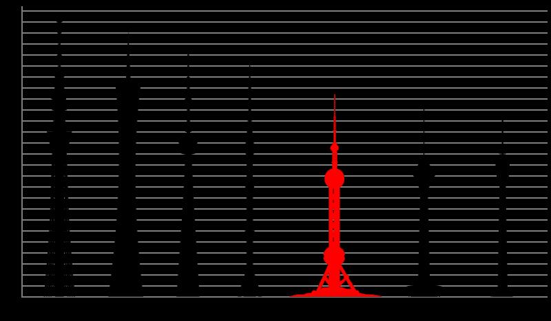 Comparación Torre de la Perla.png