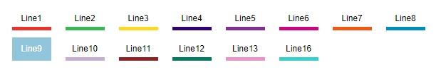 Línea 9