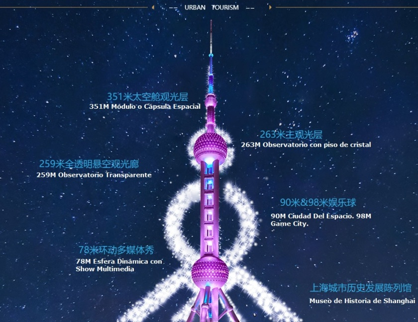 Torre de la Perla Oriental.jpg