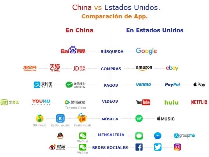 China vs Estados Unidos 4