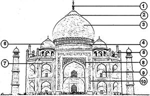 Taj Mahal 7.jpg