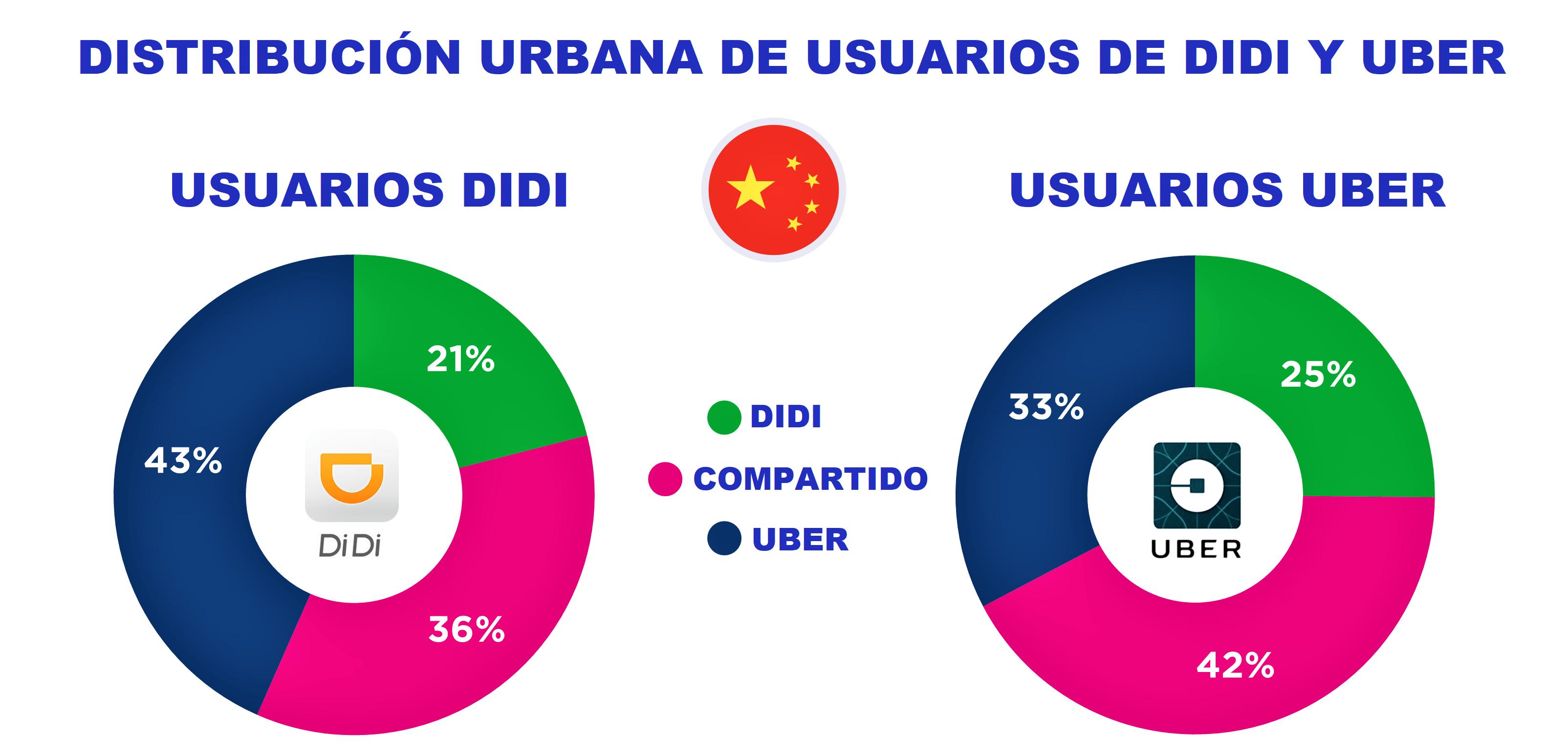 China vs Estados Unidos 21.jpg
