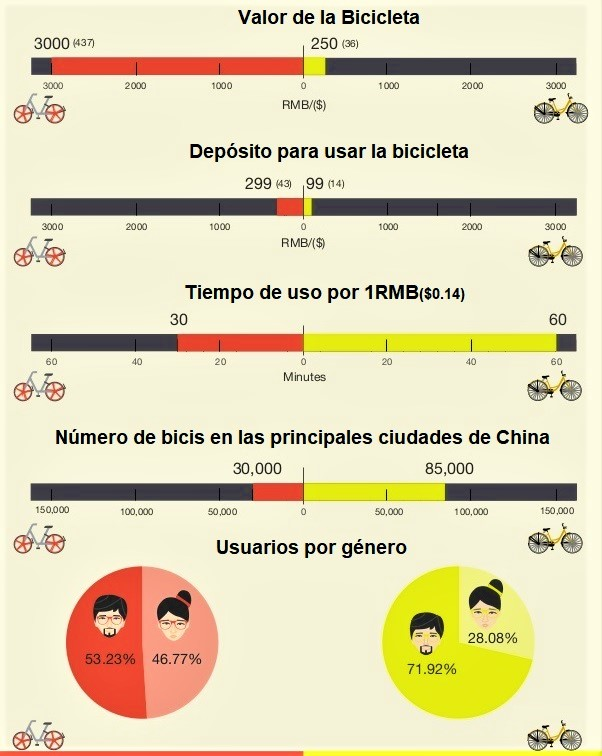 China vs Estados Unidos 39.jpg